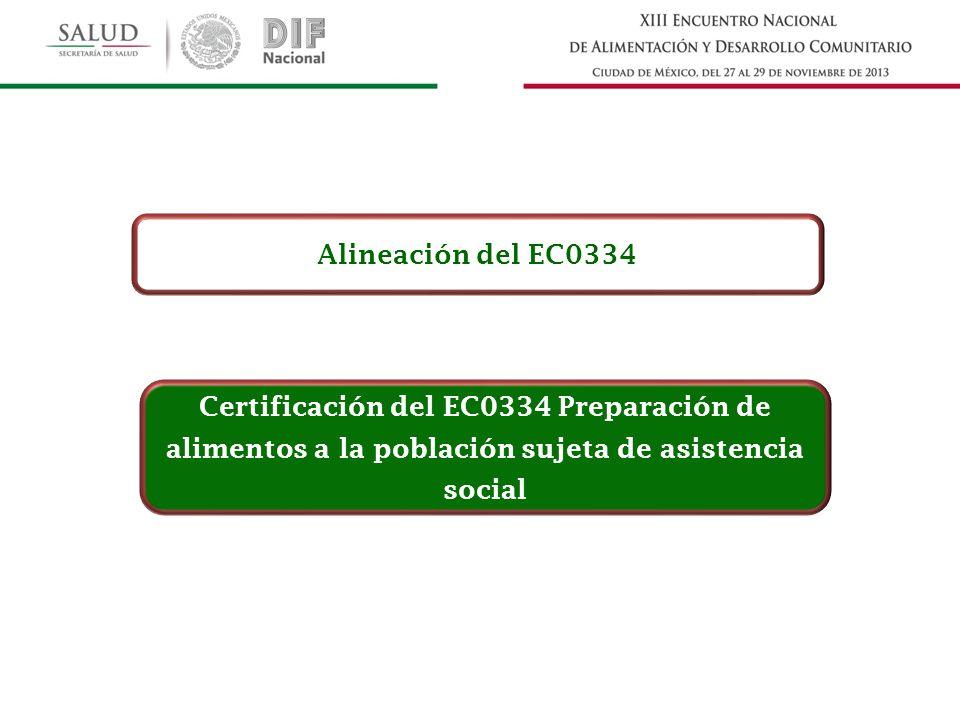 Alineación del EC0334 Certificación del EC0334 Preparación de alimentos a la población sujeta de asistencia social.
