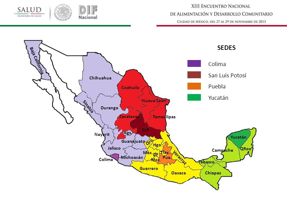 SEDES Colima San Luis Potosí Puebla Yucatán Baja California Chihuahua