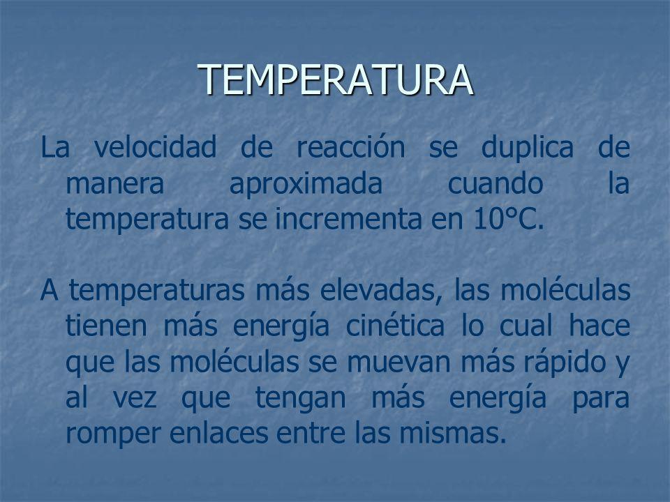 TEMPERATURALa velocidad de reacción se duplica de manera aproximada cuando la temperatura se incrementa en 10°C.