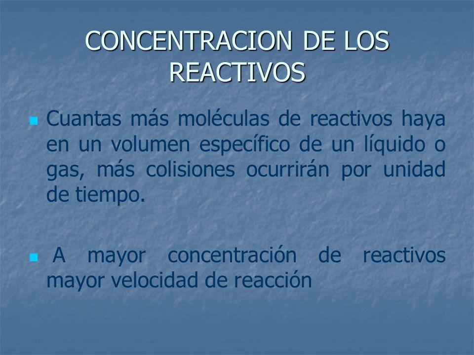 CONCENTRACION DE LOS REACTIVOS