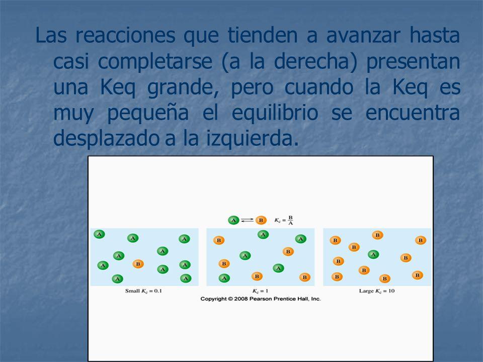 Las reacciones que tienden a avanzar hasta casi completarse (a la derecha) presentan una Keq grande, pero cuando la Keq es muy pequeña el equilibrio se encuentra desplazado a la izquierda.