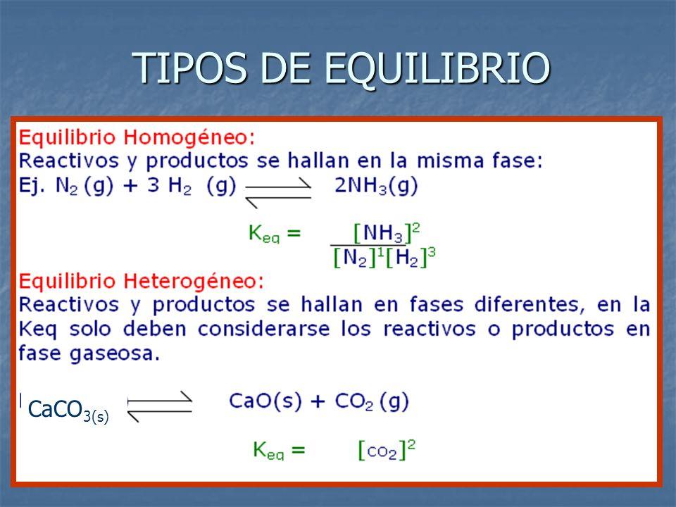 TIPOS DE EQUILIBRIO CaCO3(s)