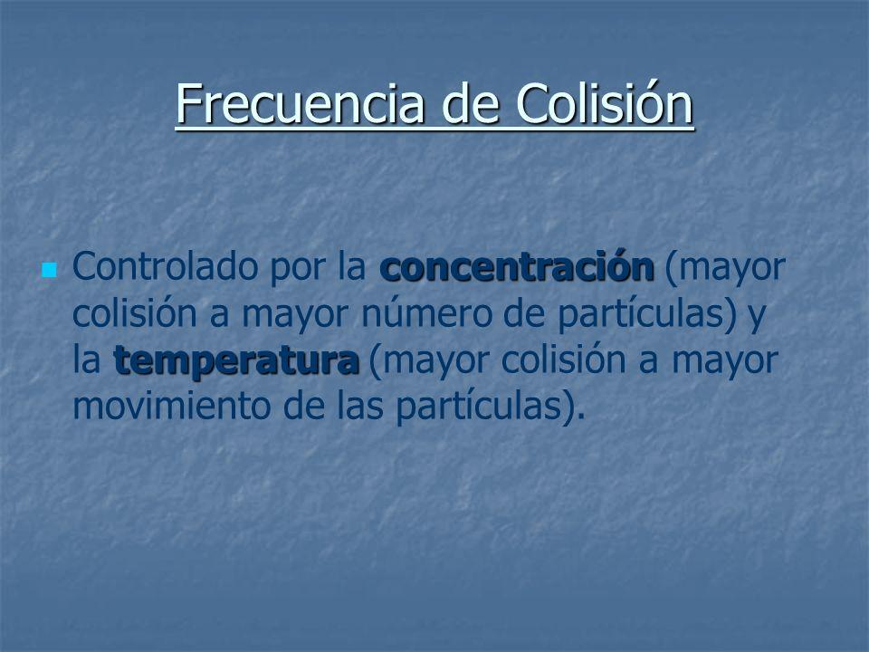 Frecuencia de Colisión