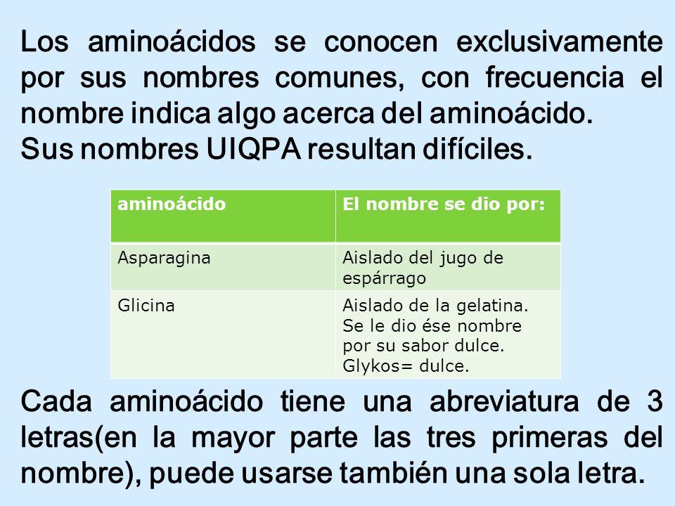 Sus nombres UIQPA resultan difíciles.