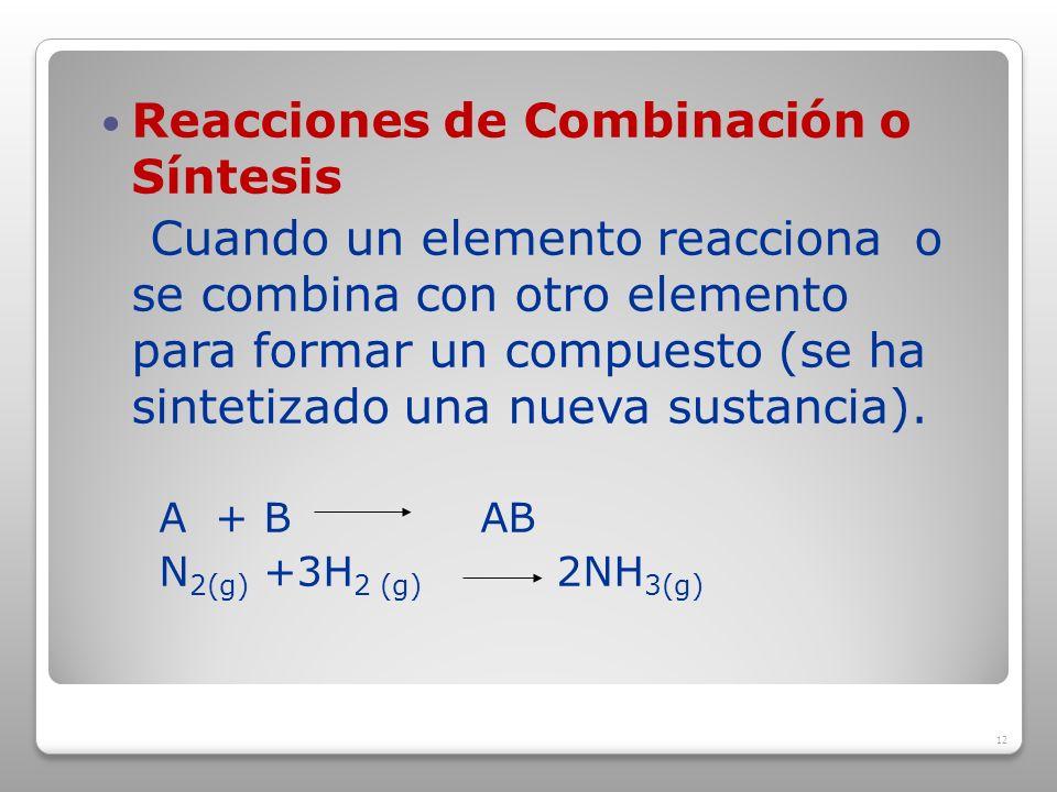 Reacciones de Combinación o Síntesis