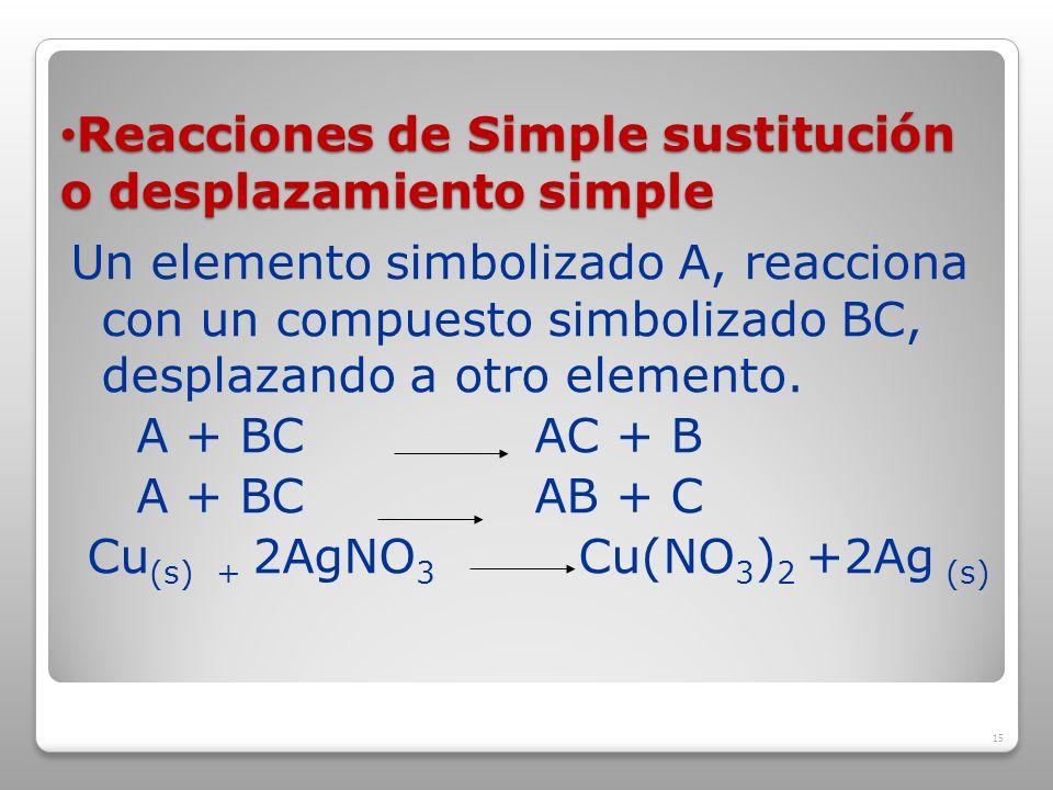 Reacciones de Simple sustitución o desplazamiento simple