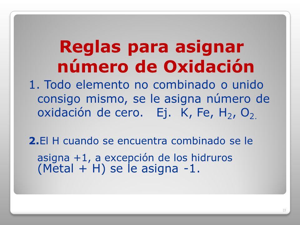 Reglas para asignar número de Oxidación
