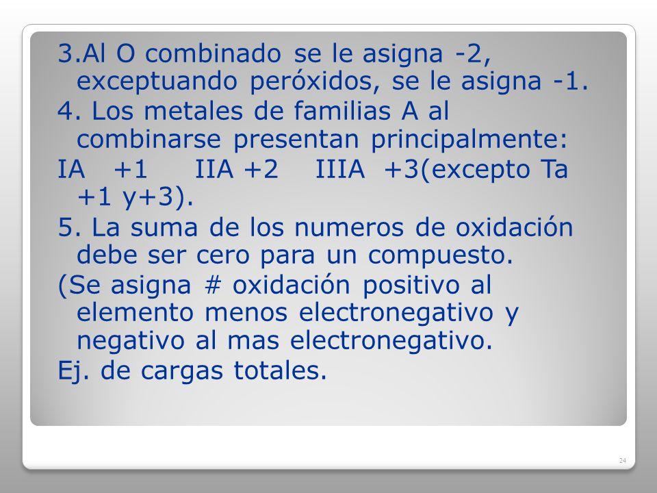 3.Al O combinado se le asigna -2, exceptuando peróxidos, se le asigna -1.