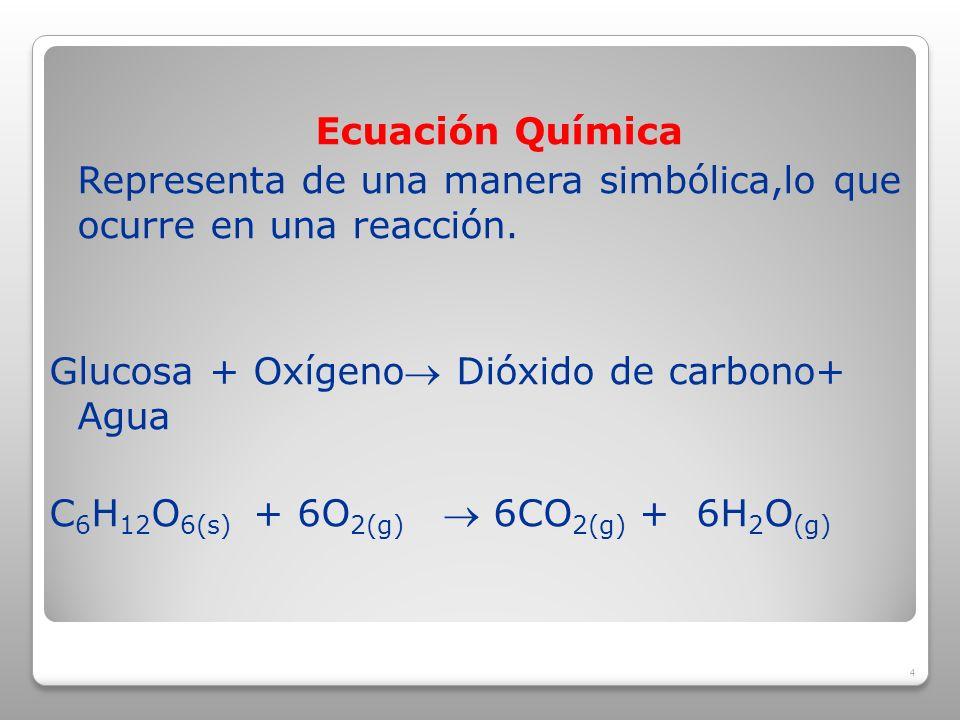 Ecuación Química Representa de una manera simbólica,lo que ocurre en una reacción.