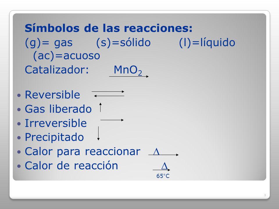 Símbolos de las reacciones: