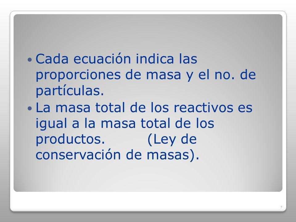 Cada ecuación indica las proporciones de masa y el no. de partículas.