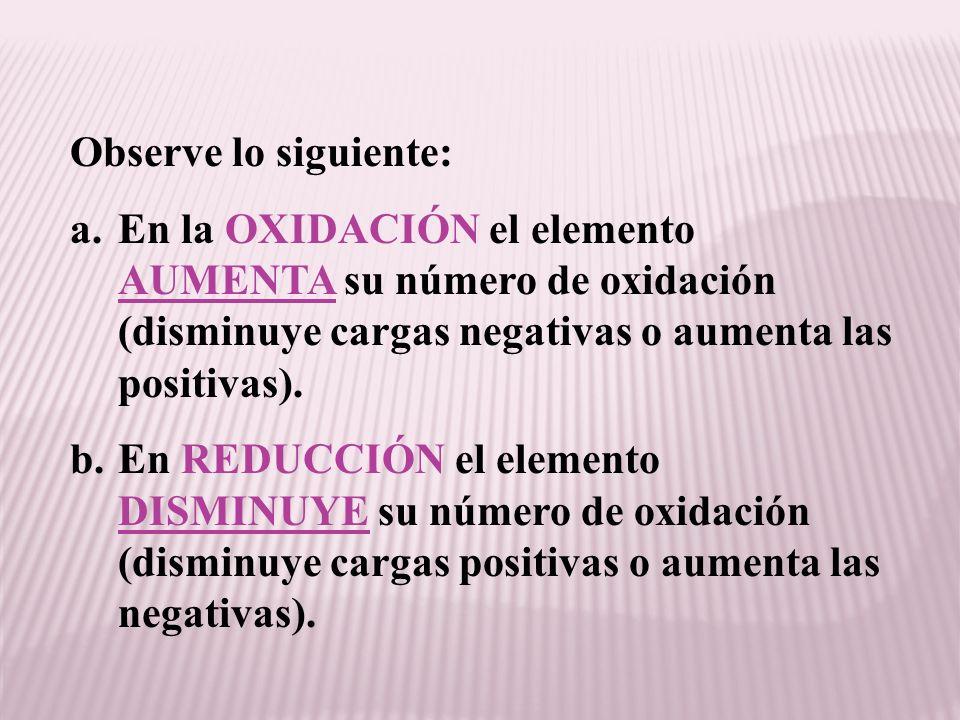 Observe lo siguiente:En la OXIDACIÓN el elemento AUMENTA su número de oxidación (disminuye cargas negativas o aumenta las positivas).