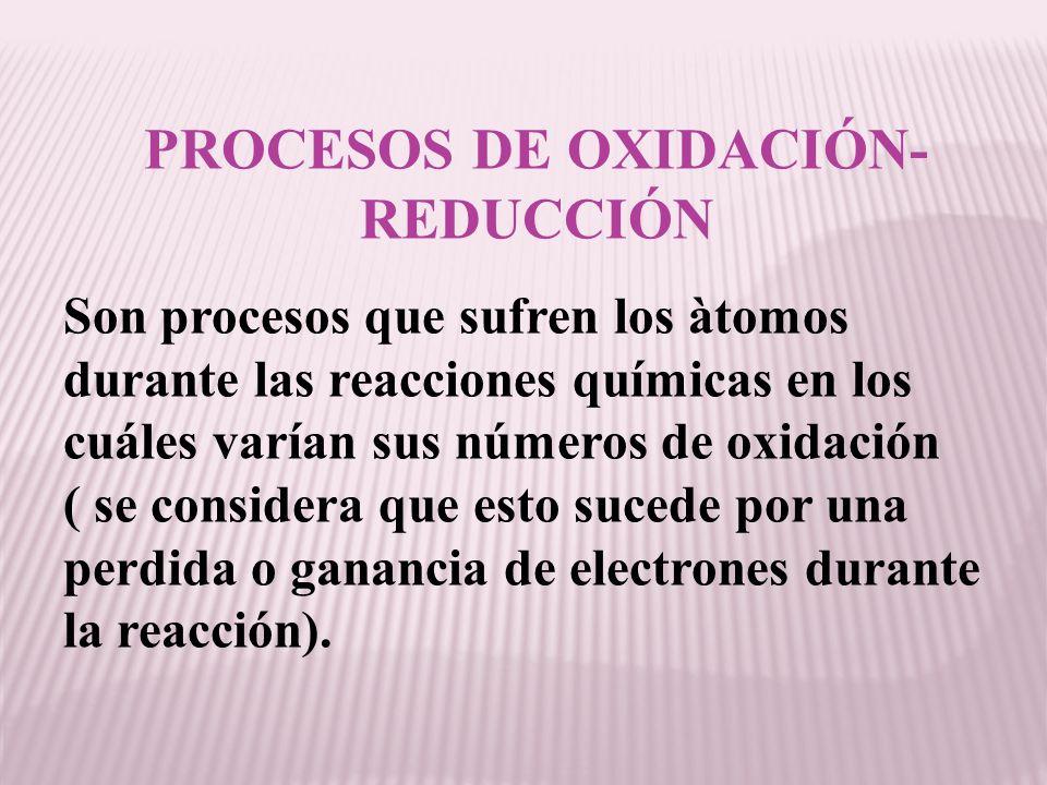 PROCESOS DE OXIDACIÓN-REDUCCIÓN