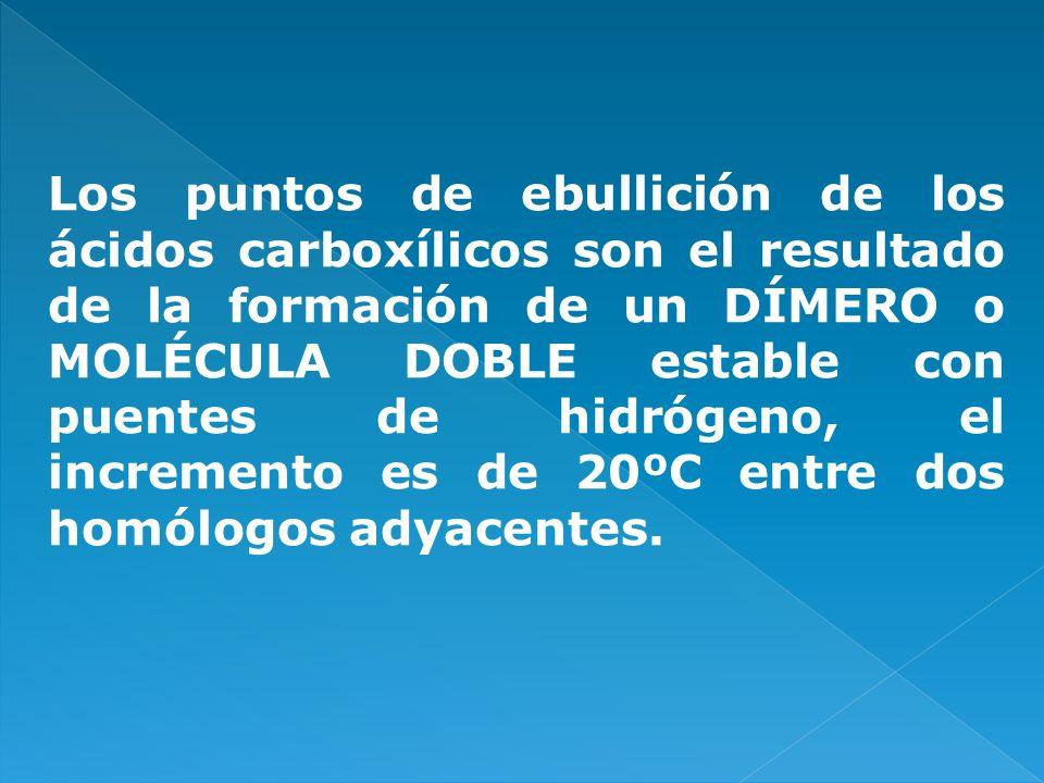 Los puntos de ebullición de los ácidos carboxílicos son el resultado de la formación de un DÍMERO o MOLÉCULA DOBLE estable con puentes de hidrógeno, el incremento es de 20ºC entre dos homólogos adyacentes.