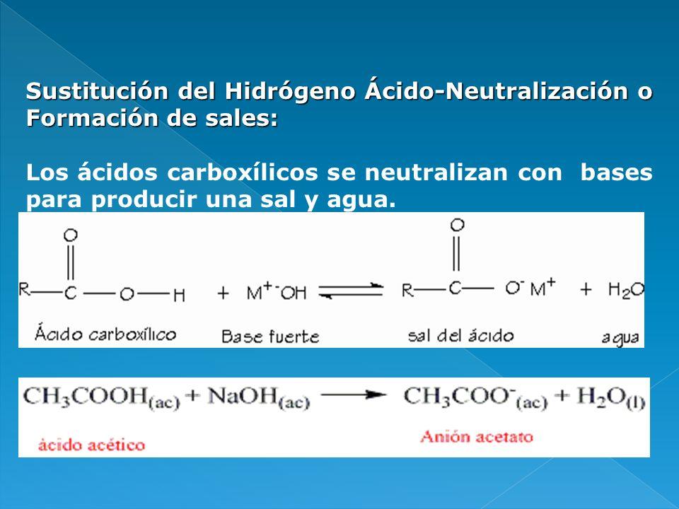 Sustitución del Hidrógeno Ácido-Neutralización o Formación de sales: