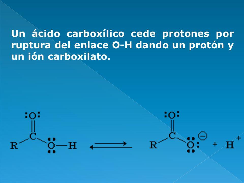 Un ácido carboxílico cede protones por ruptura del enlace O-H dando un protón y un ión carboxilato.