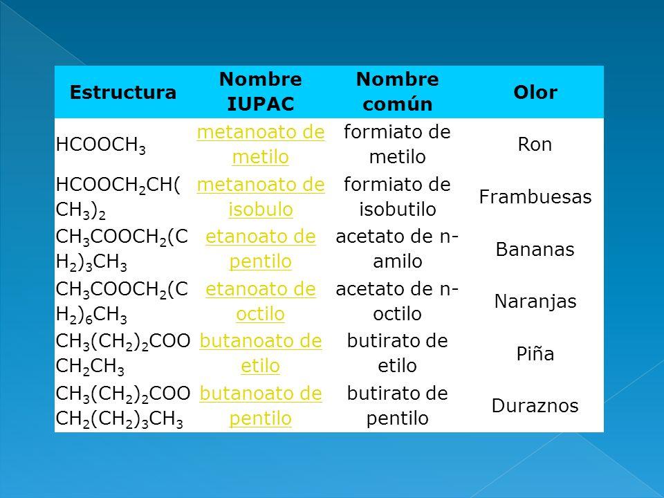 EstructuraNombre IUPAC. Nombre común. Olor. HCOOCH3. metanoato de metilo. formiato de metilo. Ron.