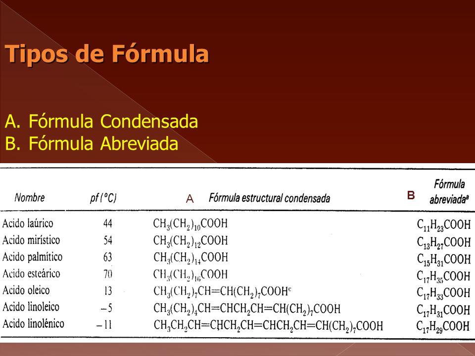 Tipos de Fórmula Fórmula Condensada Fórmula Abreviada B A