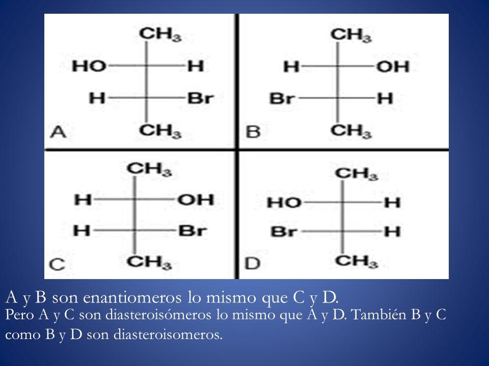 A y B son enantiomeros lo mismo que C y D.