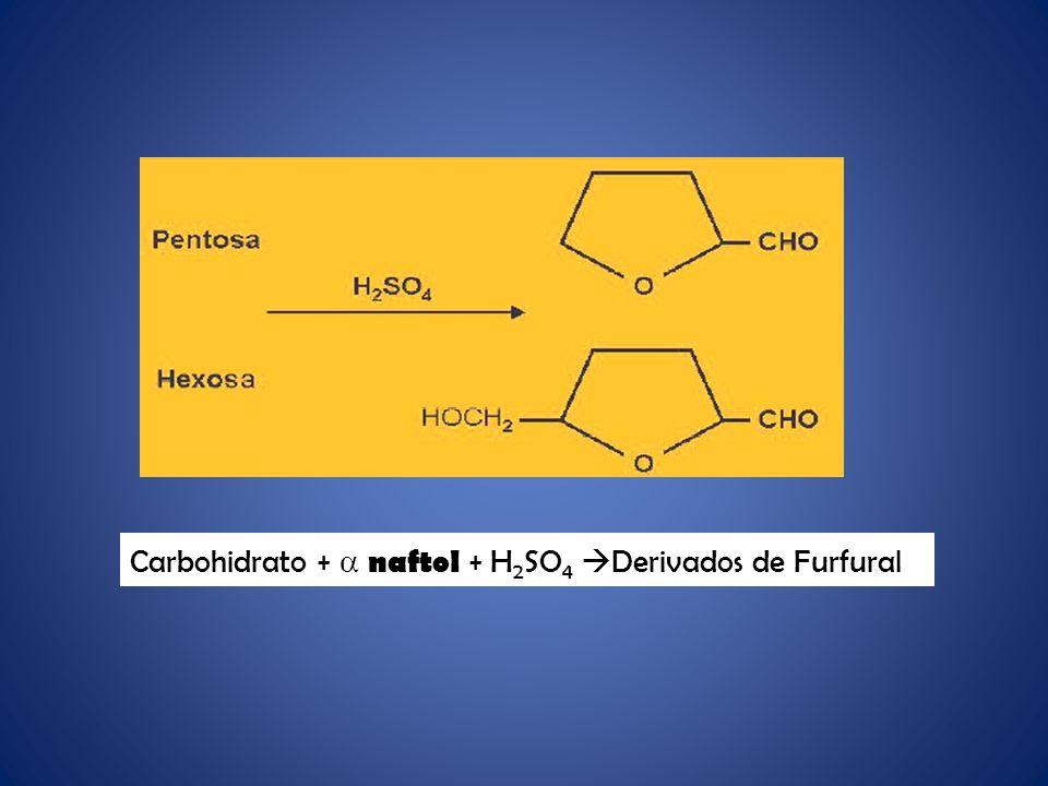 Carbohidrato +  naftol + H2SO4 Derivados de Furfural