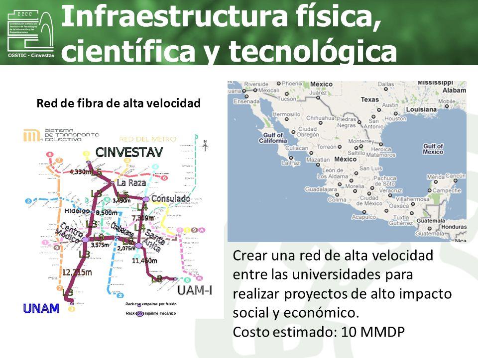 Infraestructura física, científica y tecnológica