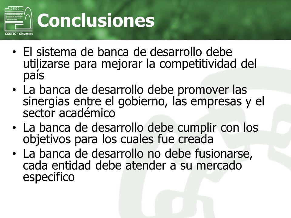 Conclusiones El sistema de banca de desarrollo debe utilizarse para mejorar la competitividad del país.