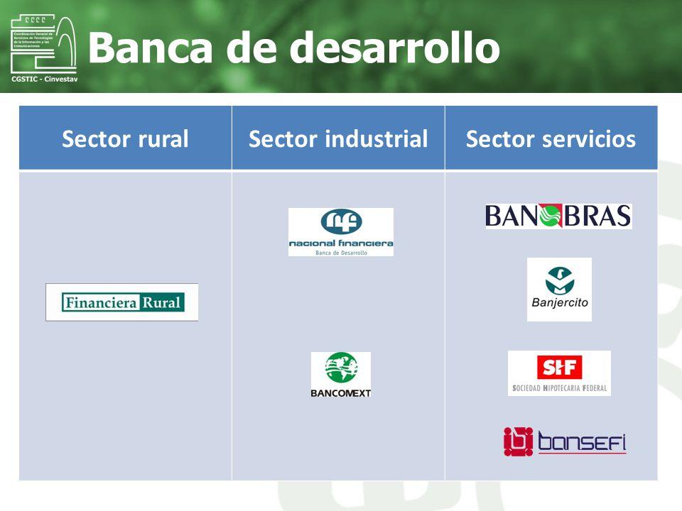 Banca de desarrollo Sector rural Sector industrial Sector servicios