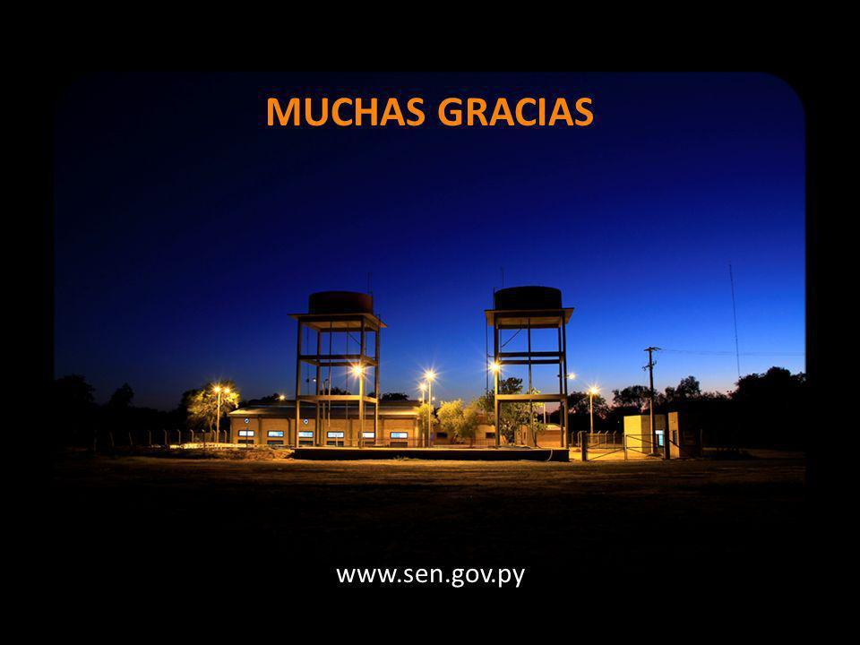 MUCHAS GRACIAS www.sen.gov.py Paraguay – Marzo 2011