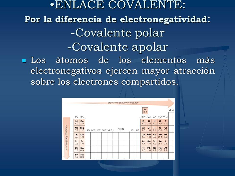 ENLACE COVALENTE: Por la diferencia de electronegatividad: -Covalente polar -Covalente apolar