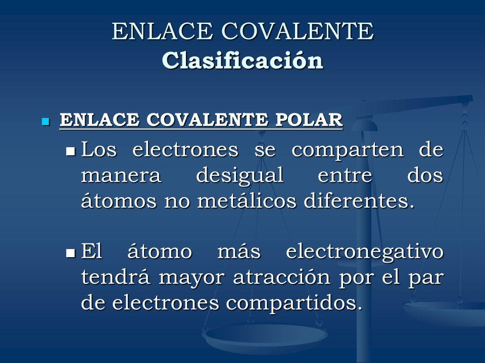 ENLACE COVALENTE Clasificación