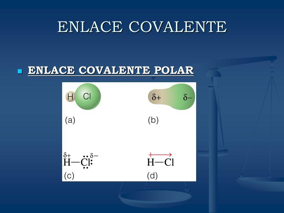 ENLACE COVALENTE ENLACE COVALENTE POLAR