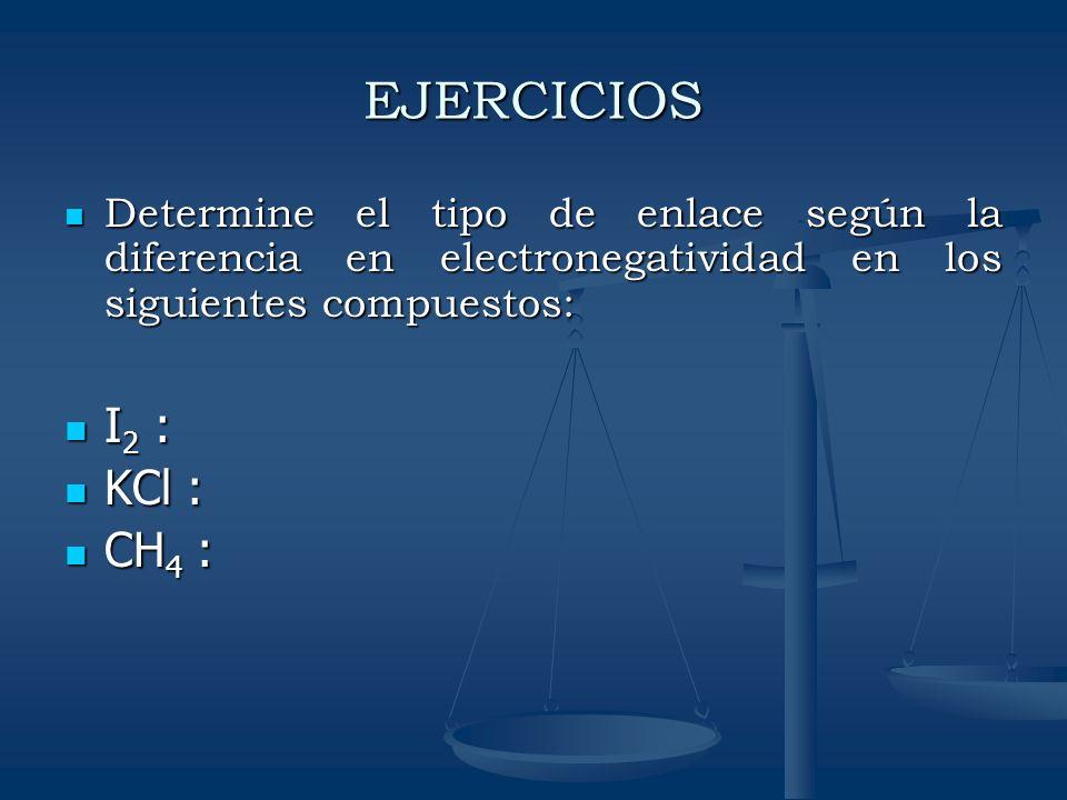 EJERCICIOSDetermine el tipo de enlace según la diferencia en electronegatividad en los siguientes compuestos: