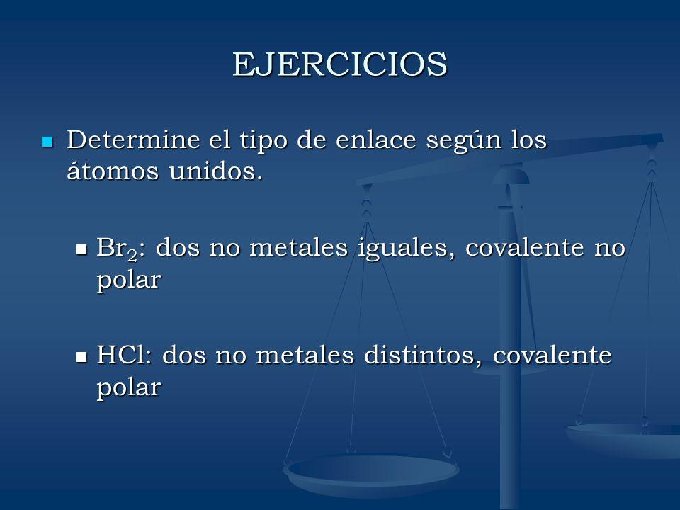 EJERCICIOS Determine el tipo de enlace según los átomos unidos.