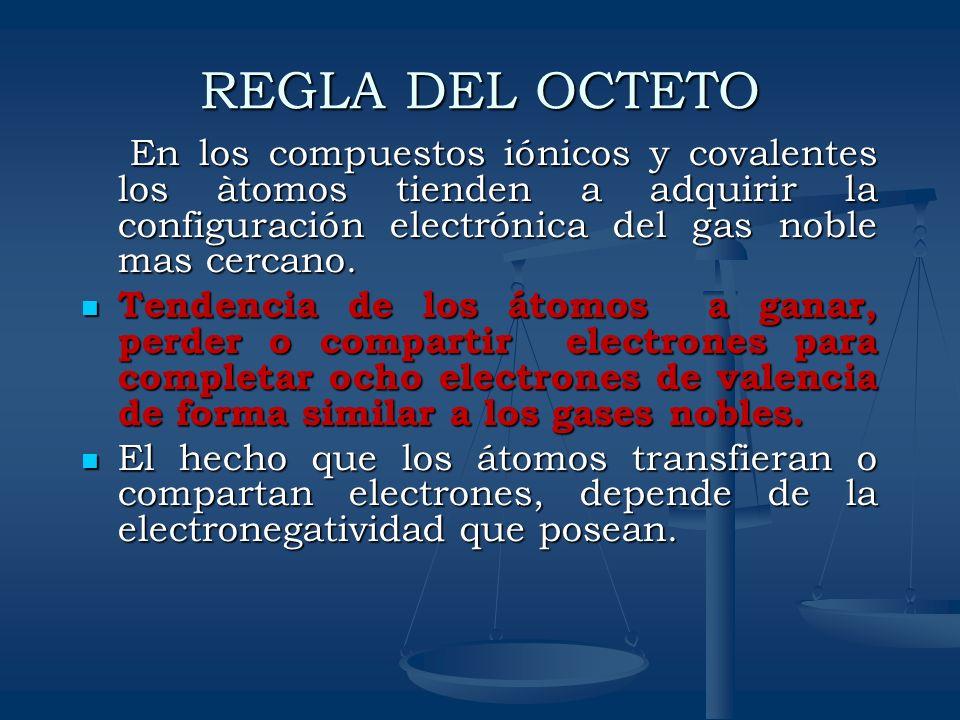 REGLA DEL OCTETOEn los compuestos iónicos y covalentes los àtomos tienden a adquirir la configuración electrónica del gas noble mas cercano.