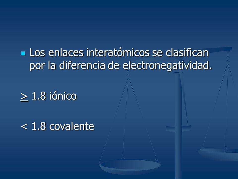 Los enlaces interatómicos se clasifican por la diferencia de electronegatividad.