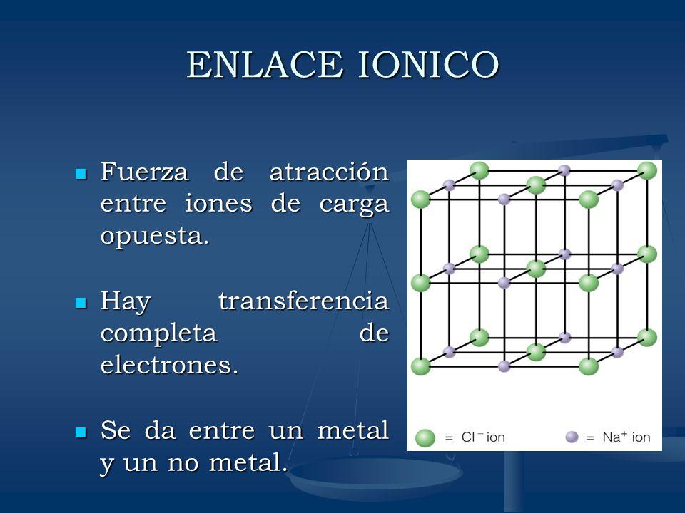 ENLACE IONICO Fuerza de atracción entre iones de carga opuesta.