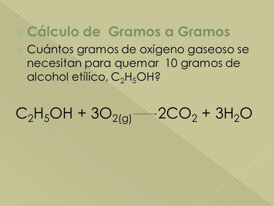 C2H5OH + 3O2(g) 2CO2 + 3H2O Cálculo de Gramos a Gramos