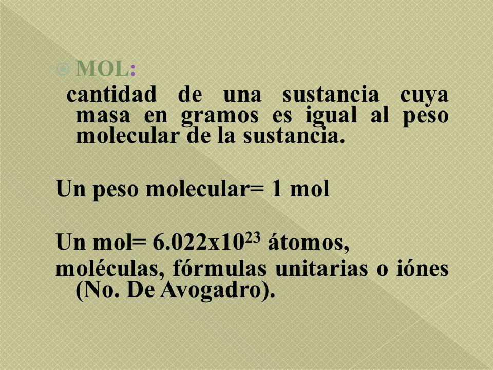 moléculas, fórmulas unitarias o iónes (No. De Avogadro).