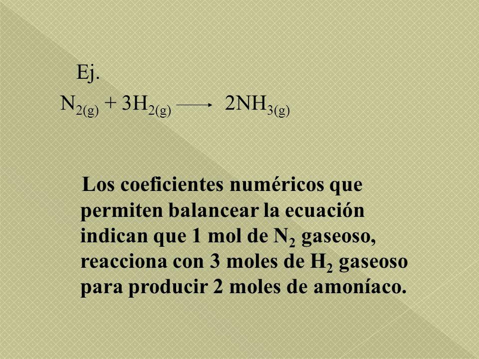 Ej. N2(g) + 3H2(g) 2NH3(g)