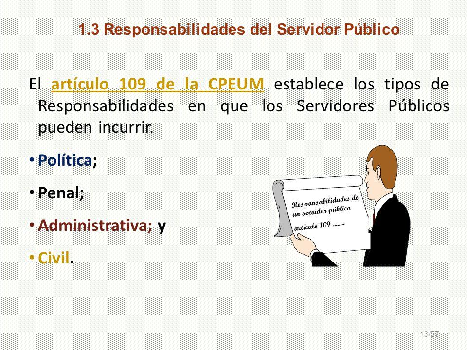 1.3 Responsabilidades del Servidor Público