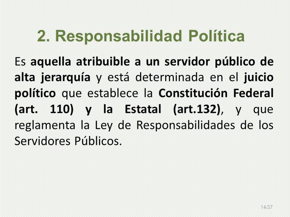 2. Responsabilidad Política