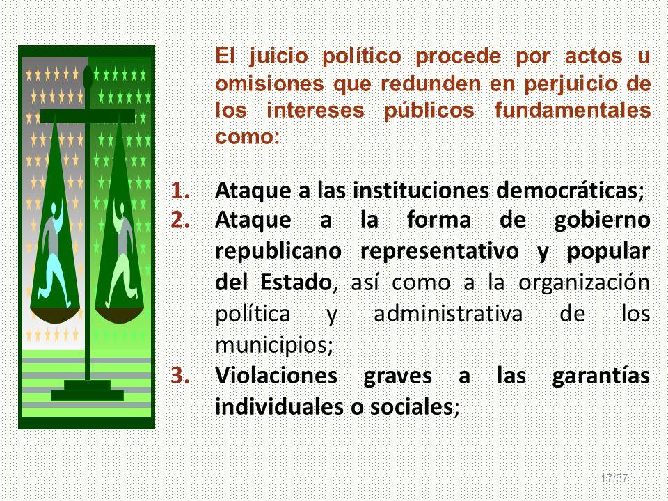 Ataque a las instituciones democráticas;