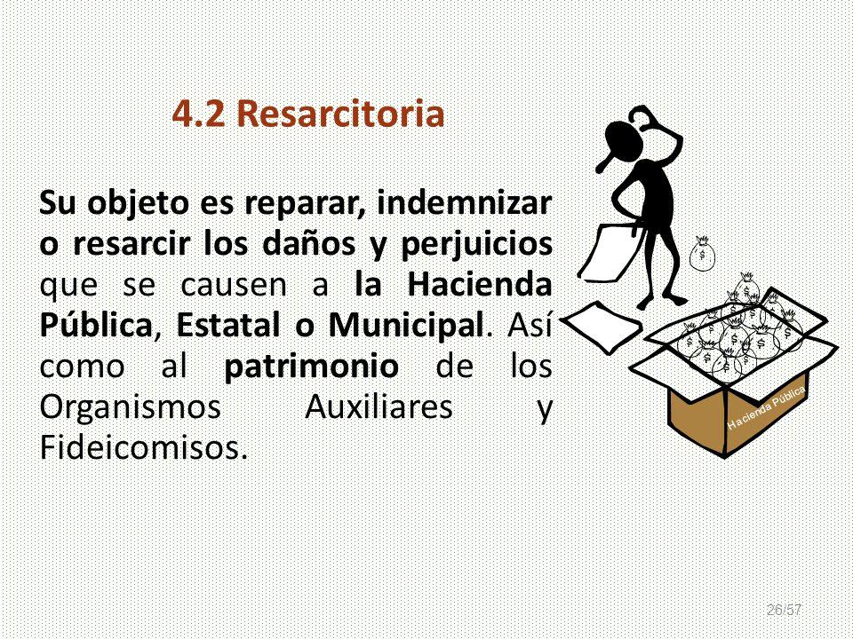 4.2 Resarcitoria Hacienda Pública.