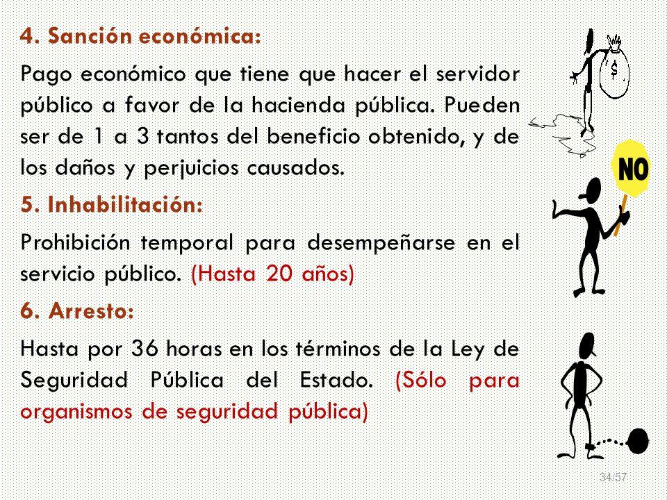 4. Sanción económica: