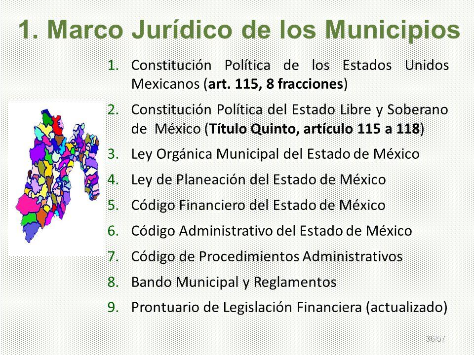 1. Marco Jurídico de los Municipios
