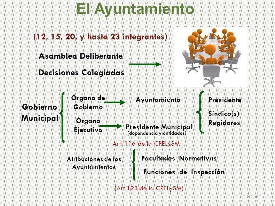 (dependencia y entidades) Atribuciones de los Ayuntamientos