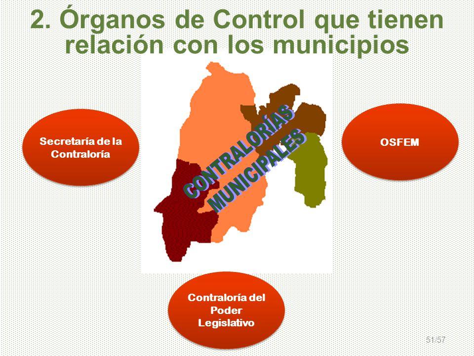 2. Órganos de Control que tienen relación con los municipios
