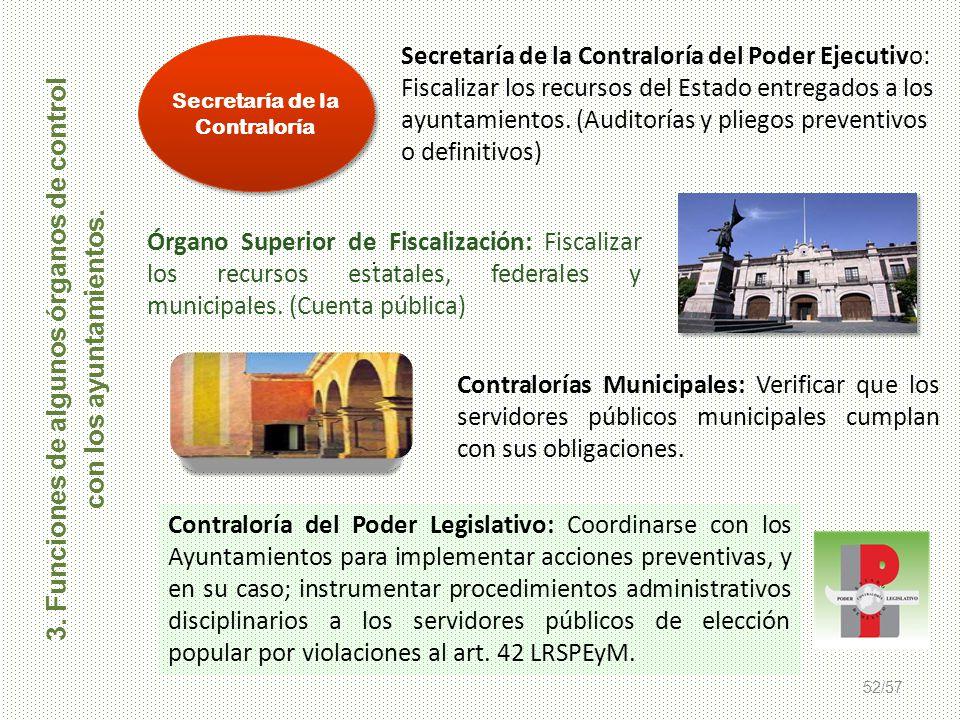 3. Funciones de algunos órganos de control con los ayuntamientos.