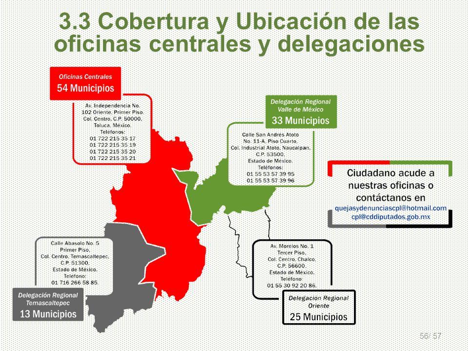 3.3 Cobertura y Ubicación de las oficinas centrales y delegaciones