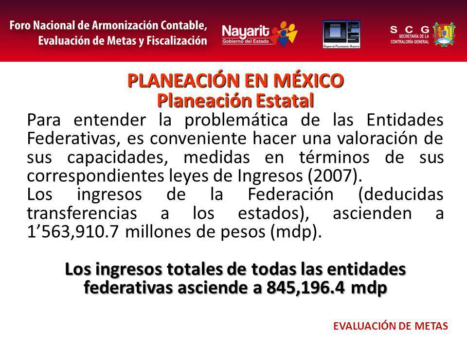 PLANEACIÓN EN MÉXICO Planeación Estatal